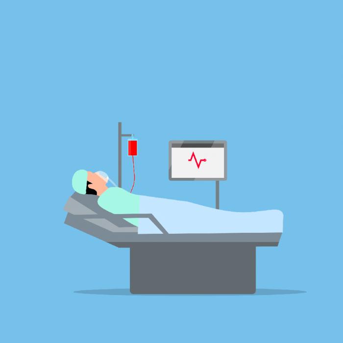 yoğun bakım, yoğunbakım, ICU, hasta, hastane, kalp, kan, mavi