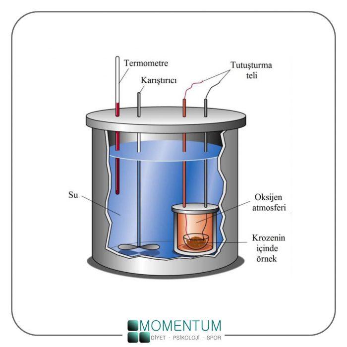 bomba kalorimetre